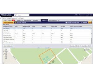 VisionLink Powered by Trimble